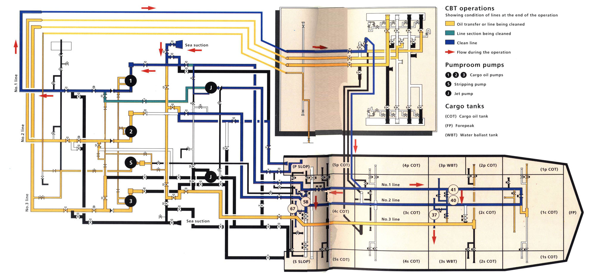 Piping Diagram Ballast System Wiring Library